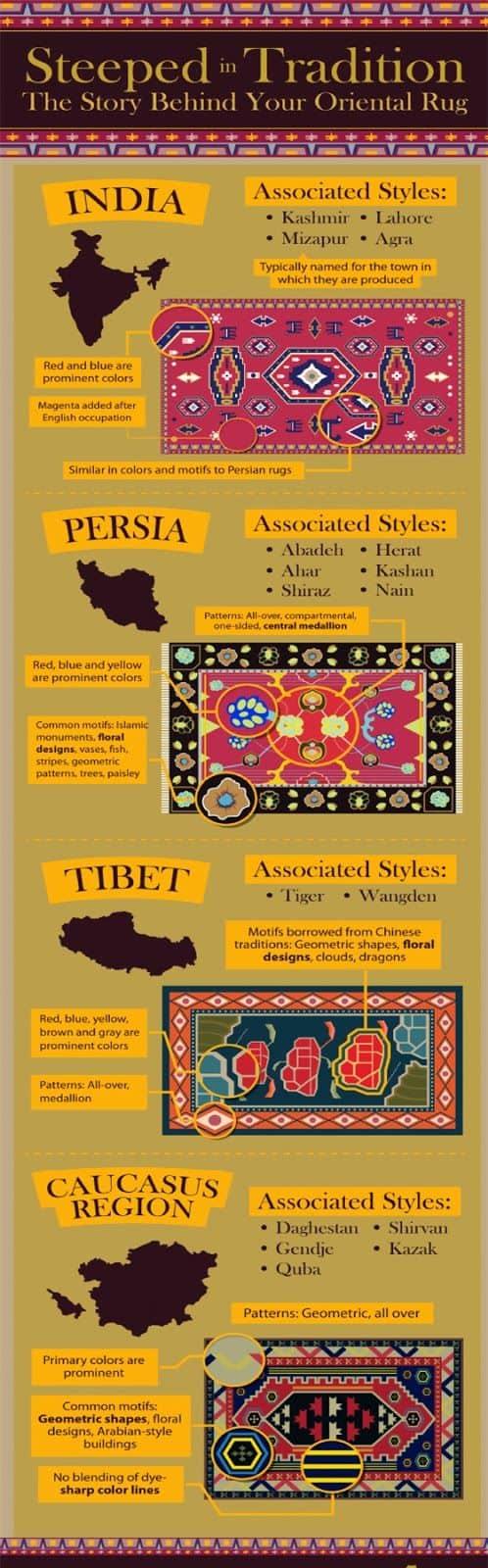 Oriental Rug Origins Amp Art History Zakian Rugs